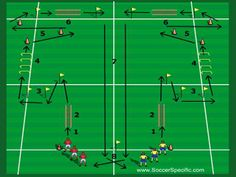 Here we have dozens of football/soccer drills to improve specific areas of performance. Football Coaching Drills, Soccer Training Drills, Football Workouts, Soccer Drills, Soccer Games, Youth Soccer, Football Soccer, Hockey, Alabama Football