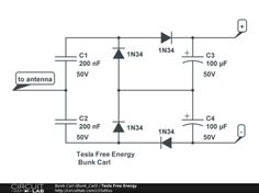 How to Collect Free Energy from