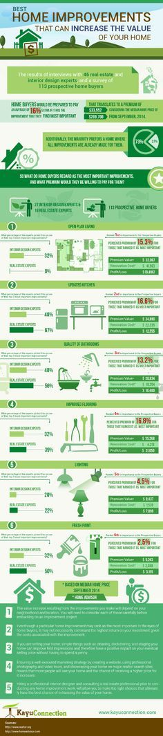 An infographic displaying the results of a survey of 45 experts and 113…
