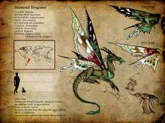 Wyvernus ater by Culpeo-Fox on DeviantArt Curious Creatures, Magical Creatures, Fantasy Creatures, Creature Concept Art, Creature Design, Fantasy Dragon, Fantasy Art, Dragons, Dragon Artwork
