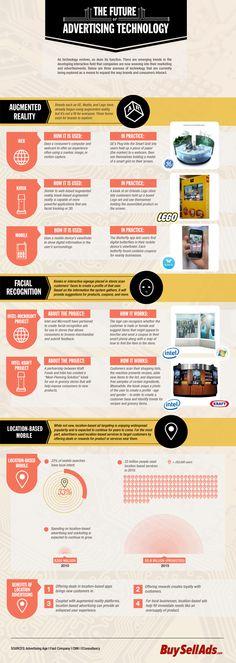 Augmented Reality - The Future of Advertising Technology. Emily Baldwin | Future of Possible | Atlanta Social Media