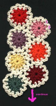 Easy yoyo's to crochet – would be a great scrap quilt with those little pieces of yard you don't know what to do with! Precis så stor man vill ha… Source by irisfinck Crochet Circles, Crochet Blocks, Afghan Crochet Patterns, Crochet Squares, Crochet Motif, Crochet Yarn, Crochet Stitches, Crochet Afghans, Crochet Granny
