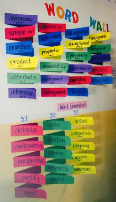 Fantastic Interactive Word Wall The post Interactive Word Wall appeared first on Interior Designs . Vocabulary Bulletin Boards, Vocabulary Word Walls, Math Word Walls, Vocabulary Strategies, Classroom Bulletin Boards, Classroom Walls, Vocabulary Activities, Science Classroom, Classroom Decor