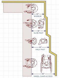 cool Está en pulgadas, pero haciendo la conversión se puede saber cuánto espacio h... by http://www.best99-homedecorpictures.club/kitchen-designs/esta-en-pulgadas-pero-haciendo-la-conversion-se-puede-saber-cuanto-espacio-h/
