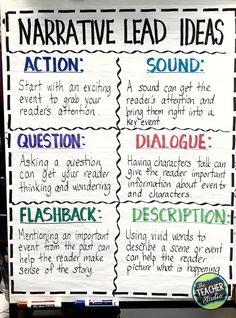Helping student with narrative writing is so important. Using prewriting and planning strategies paired with teacher modeling and writing lessons that stress description, writing dialogue, and story elements can help create great narratives. Also key is Teaching Narrative Writing, Personal Narrative Writing, Pre Writing, Writing Lessons, Personal Narratives, Hooks For Writing, How To Teach Writing, Narrative Story, Writing Studio