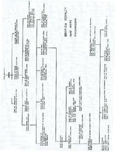 13 bloodlines of the illuminati pdf
