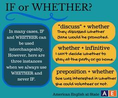 'IF' or 'WHETHER' #learnenglish