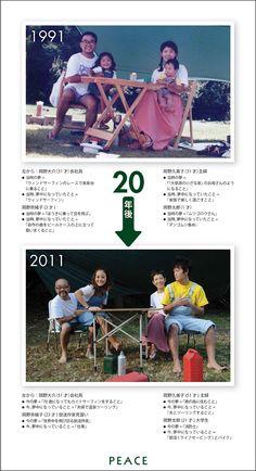 PEACE:1991年 → 2011年