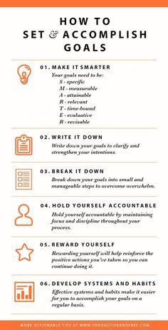 Infographic - How to set and accomplish goals | http://ProductiveandFree.com {Hilfe im Studium|Damit dein Studium ein Erfolg wird|Mit der richtigen Technik studieren|Studienerfolg ist planbar|Mit Leichtigkeit studieren|Prüfungen bestehen} mit ZENTRAL-lernen. {Kostenloser Lerntypen-Test!| |e-learning|LernCoaching|Lerntraining}