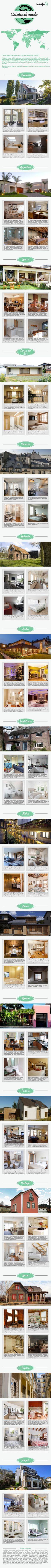 Así vive el mundo #casas #decoracion https://www.homify.es/infografia