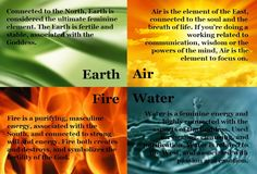 Elements (Earth, Air, Fire, Water)  #Zodiac #Astrology For related posts, please check out my FB page:  https://www.facebook.com/TheZodiacZone
