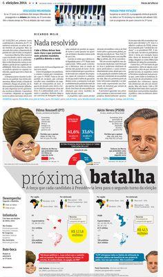 Eleições no Brasil Dilma x Aécio, 2º Turno Anah Assumpção/Folha de S.Paulo