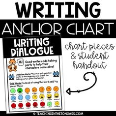 Dialogue Writing Poster (Writing Anchor Chart) by Teaching in the Tongass