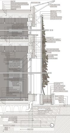 A project for a facade shading system based on seasona plants. gevel groen doorsnede detail