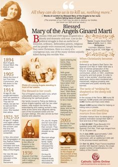 Blessed Mary of the Angels Ginard Martí