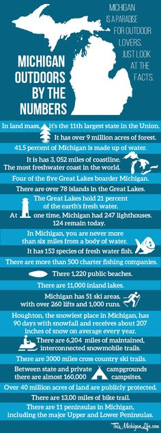 Michigan is a have for outdoor lovers. Just look at the facts in this infographic.