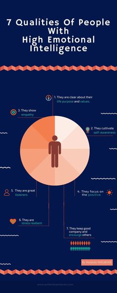 Psychology : EQ or emotional intelligence 7 qualities of people with high EQ