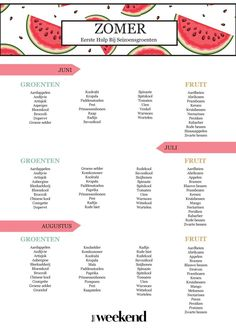 4 handige lijstjes met alle seizoensgroenten en -fruit op een rijtje I Want Food, Love Food, Kitchen Cheat Sheets, Baby Food Recipes, Healthy Recipes, Sports Food, Dehydrator Recipes, In Season Produce, Big Meals