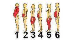 Om man vill gå ner i vikt ska man följa detta.