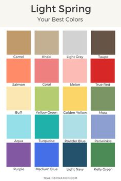 Spring coloring is warm and fresh. Some descriptive words for the Spring seasonal palette are clear, warm, and crisp. If you are a Spring that means you have a low level of contrast between your ha…
