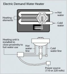 tankless hot water - never runs out  http://energy.gov/energysaver/articles/tankless-or-demand-type-water-heaters