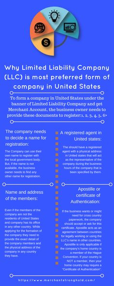 Why Limited Liability Company (LLC) is most preferred form of company in United States