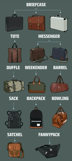 Fashion infographic : Fashion infographic : men's office hand bags visual glossary fashioninfographi Mode-Infografik: Mode-Infografik: Herren Büro Handtaschen visuelles Glossar fashioninfographi Related posts: No related posts. Handbags For Men, Fall Handbags, Leather Handbags, Leather Shoes, Man Office, Office Bags For Men, Style Masculin, Fashion Vocabulary, Men Style Tips