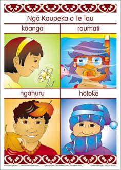Seasons Maori Chart   Te Reo Maori Resources