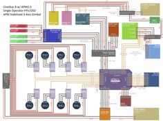 89 best arducopter images drones, connection, arduinocinestar 8 w apm2 5 full diagram and questions diy drones updated