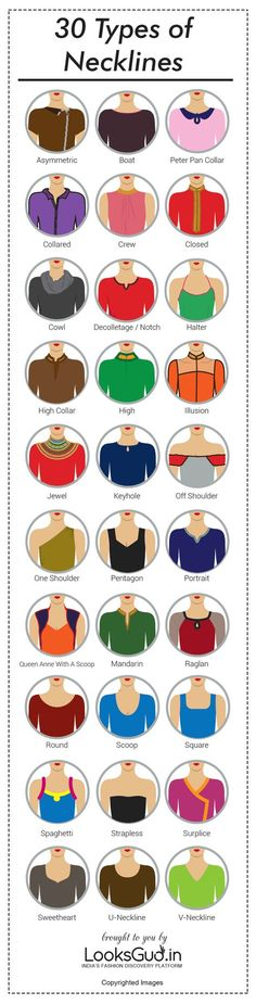 Types of Necklines - Infographics