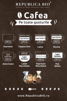 Mochi, Espresso, Drinks, Recipes, Inspiration, Food, Espresso Coffee, Drinking, Biblical Inspiration