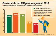 pobreza peruana 2015 - Google Search