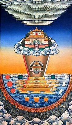 Mount Meru from Tibetan cosmology. Our Earth realm is the middle trapezoid to the south of Mt Meru. Our world is called Jambudvipa or Dzambuling.