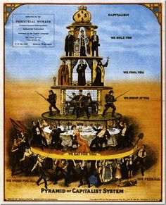 The Pyramid of Capitalism - A vintage poster from 1911 printed by the Industrial Worker, an American socialist publication
