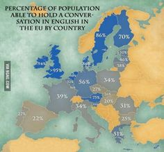 bilinguality in europe