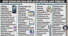 Has Googling Replaced Needle and Thread? | Eclectic Technology | Scoop.it