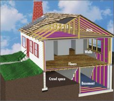 Cutaway illustration of house showing insulation in walls, foundation, crawlspace, floors, and attic.
