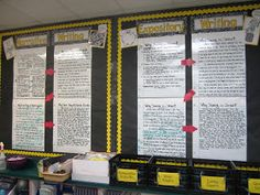 Anchor Charts explaining the different steps in the writing process.