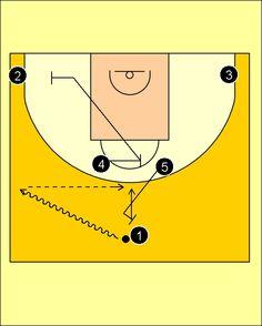 Brose Baskets Bamberg Horns Offense (4)