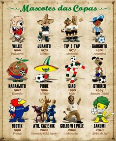 Football ©: World Cup Football Mascots Football Images, Football Quotes, Football Cards, World Football, Football Soccer, Football Players, World Cup 2018, Fifa World Cup, Time Do Brasil
