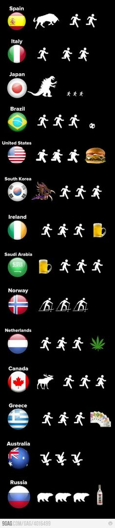Countries funny