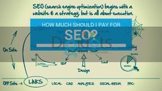 You can contact with our SEO Team and find best SEO Services in UAE Dubai https://digidots.ae/contact-us/