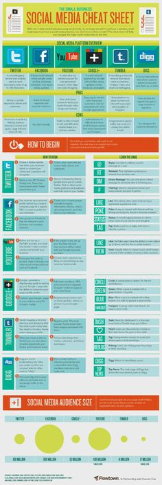 Social Media Cheat Sheet for Small Businesses