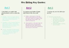Revision documents for the main characters in An Inspector Calls by JB Priestley (set text for AQA GCSE English Literature Paper Each document includes:. Education Galaxy, Ministry Of Education, Art Education, Texas Education, Elementary Education, Physical Education, Mrs Birling, An Inspector Calls Revision, English Literature Notes