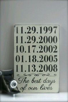 geboortedatums