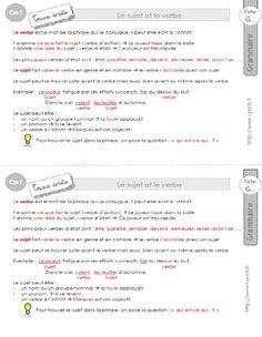 cm1: Leçon Le sujet et le verbe