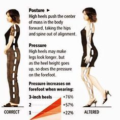 Las Vegas medical massage will assist you with proper posture, especially if you wear high heels all the time. Good Health Tips, Health Advice, Women's Health, Healthy Tips, Healthy Women, Health Facts, Spine Alignment, Medical Massage, Severe Back Pain