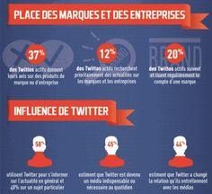 infographie-Twitter-V2-550x3575.jpg