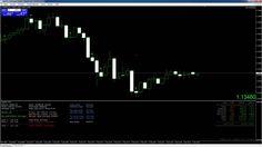 Liebe Traderinnen und Trader,die Performance im März von unserem Expert Advisor,vom 01.04 - 06.04.2016, 1.714,65€ (siehe Screenshot)