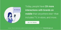 Today people have 2X MORE INTERACTIONS WITH BRANDS ON MOBILE than anywhere  else - that includes TV, in-store, and more